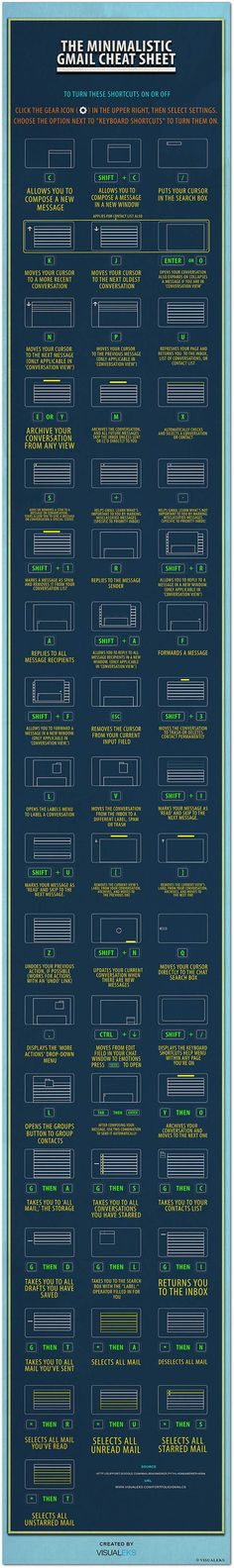 52 Gmail Shortcuts You Should Know About - Edudemic