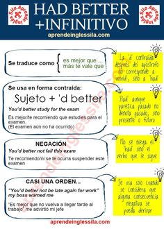 "Aprende Inglés-Sila on Twitter: ""El uso de ""HAD BETTER + INFINITIVO"" en #inglés https://t.co/BZQpYDPoo0"""