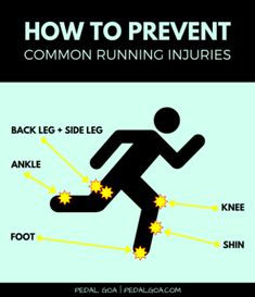 How to prevent running injuries. Causes and prevention tips for running injuries. Keep a training plan and fitness schedule for workouts to minimize risk. So you can get to the start line of your first half marathon marathon or trail running race! Triathlon Training, Half Marathon Training, Training Plan, Marathon Running, Running Race, Running Workouts, Running Tips, Trail Running, Bicycles For Sale