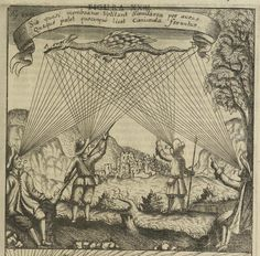 Image from Johann Zahn's Oculus Artificialis (1685)