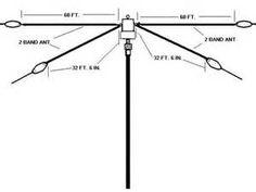 a z 56 legjobb k p a pinteresten a k vetkez vel kapcsolatban ham 40 Meter QRP nvis antenna construction bing images shtf online k nyvek sonk k electronics projects