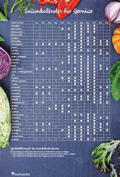 Saisonales Gemüse