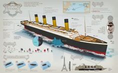 Flashback in history: Sinking of RMS Titanic, on 14 April 1912