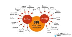What Are The Unbelievable Facts About SEO Services In Jaipur ? #BestSeoServicesJaipur #BestAndAffordableSeoServicesIndia #AffordableSeoServicesJaipur