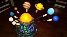Resultado de imagen para solar system sun hat