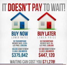 real estate tips,real estate investing,real estate advice,real estate investment. Real Estate Buyers, Real Estate Quotes, Real Estate Career, Real Estate Humor, Real Estate Business, Selling Real Estate, Real Estate Tips, Real Estate Investing, Real Estate Marketing