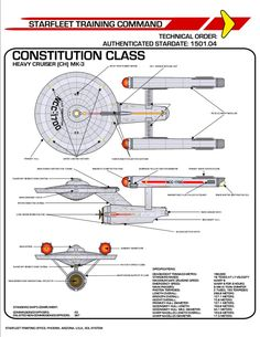 I have always wondered what a modern version of the infamous Starfleet Technical Manual would look like if it was published today. So as an homage to Mr. Joseph, I decided to create this based on h...