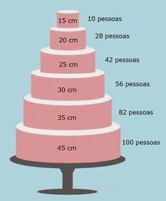 Blog de Cake Design e decoração de bolos. Tudo para Bolos e Cake Design, recei...
