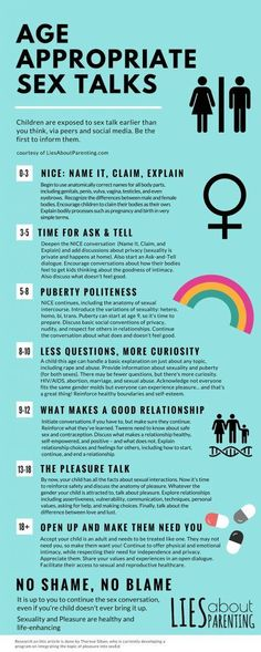 Infographic sex ed talk by age infant to adult http://LiesAboutParenting.com