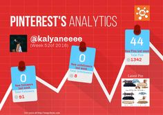 This Pinterest weekly report for kalyaneeee was generated by #Snapchum. Snapchum helps you find recent Pinterest followers, unfollowers and schedule Pins. Find out who doesnot follow you back and unfollow them.