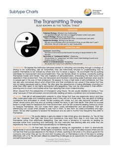 "The Navigating Three Ennea-Type ""Social Three"" (Enneagram Enneagram Type One, Enneagram Types, Personality Psychology, Intj Personality, Infj Mbti, Entp, Infj Type, Thing 1, Emotional Intelligence"