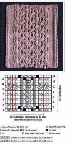 Intertwined Cables Knitting Stitch - Knitting Kingdom