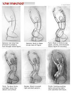 Drawsh: Step by Step