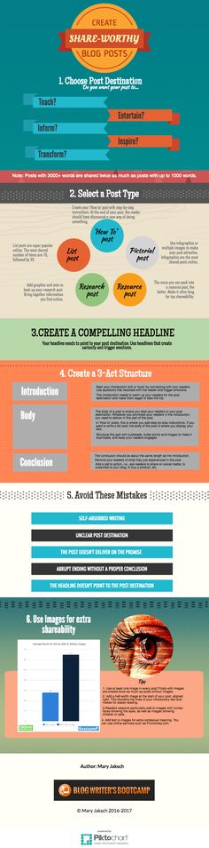 Create Share-worthy Blog Posts {Infographic}