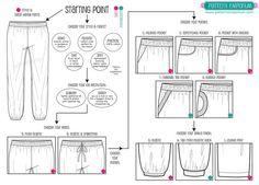 Damen PLUDERHOSE Hosen & Lounge Hose PDF von MyPatternEmporium