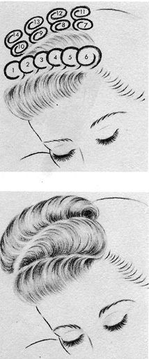 Sepiachord Field Guide  DIY Vintage Ladies hairstyling -  Basic Rolls http://www.sepiachord.com/index/?p=1131