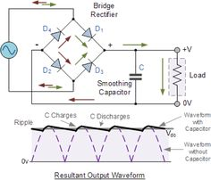 Electrical and Electronics Engineering: Full Wave Rectifier Smoothing Circuit Electrical Engineering Books, Electrical Projects, Electronic Engineering, Electrical Wiring, Electronic Circuit, Electrical Installation, Chemical Engineering, Electronics Projects, Power Electronics