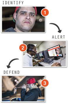 How Defender Works