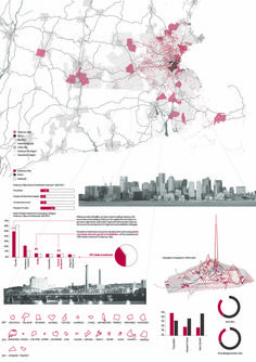 The Expanding Gap Boston and the Gateway Cities Massachussets Summer 2016 I Columbia University Graduate School of Architecture, Planning and Preservation, I New York City Instructor: Kaja Kuhl Team: Chu Li, Shuman Wu, Huai-Kuan Chung,...