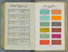Relíquia: Redescoberto um extraordinário guia de cores holandês de 1692 — Shutterstock Blog Brasil