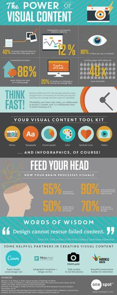 infographic power of visuals
