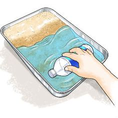 "This is a science experiment that displays what water does to the shoreline of the ocean. In class, explain how the beach is made. It is made by the erosion of rock formations that are moved on shore by the waves. You can put sand in a cup and make a ""land formation"" and show what the waves do to it as they splash up to the beach."