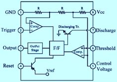 Working of timer IC 555 #electronics