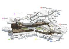 topographie urbaine