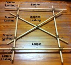 A Trestle Diagram Comprised of Eight Scout Staves