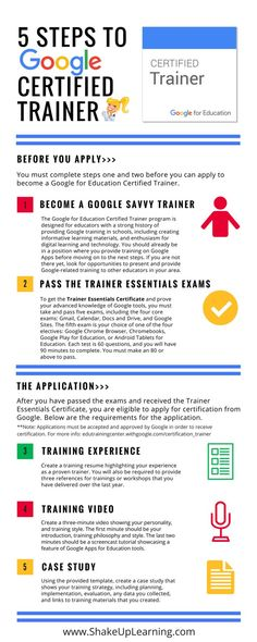How to Become a Google Certified Trainer - 5 Steps [infographic]! Who wants to be a Google Certified Trainer? I can help. This infographic is just the start of some special resources I have in store. I'm sharing all my tips and tricks to help more educators become Google Certified Trainers and leaders on their campuses. Transform your learning and your career! Be sure you join my special email list by filling out the Google form!