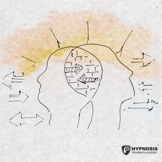 7 beste afbeeldingen van HYPNOTHERAPY in 2018 - Diëten