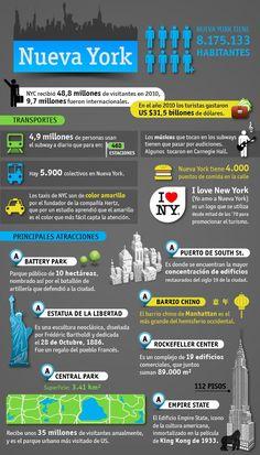 El hotel Marriott New York Downtown, es uno de los hoteles en el centro de New York con una variedad de paquetes para cualquier tipo de necesidad. Es de los hoteles del World Trade center el más reconocido, antes se llamaba New York Marriott Financial Center.