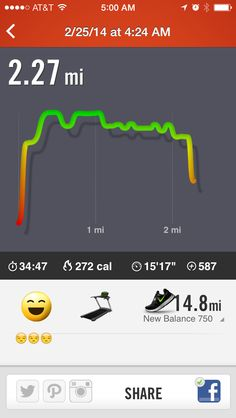 2/25/14: 2.2 miles in treadmill