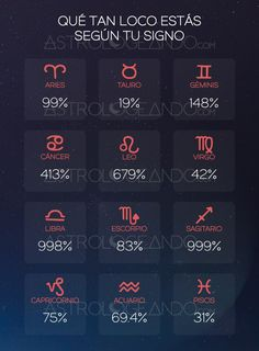Nearly from the start, numerology was used so as to investigate the capacity for compatibility to get a long-term basis. Additionally, numerology has additionally been applied to be able to find issues in a present relationship and ga Zodiac Signs Horoscope, Astrology Zodiac, Zodiac Scorpio, Mbti, What Is Your Sign, Signo Virgo, Taurus Quotes, Taurus Memes, Leo And Virgo