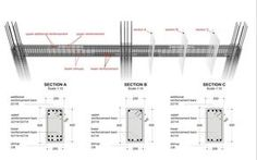 BuildingHow > Products > Books > Volume A > The reinforcement I > Beams > Continuous beam