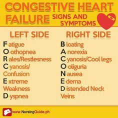Congestive Heart Failure Signs and Symptoms - Image Credits: Best Places to Find Nursing School Scholarships Med Surg Nursing, Cardiac Nursing, Pharmacology Nursing, Ob Nursing, Funny Nursing, Nursing School Notes, Nursing Schools, Lpn Schools, Nursing School Humor