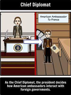 The duties of the diplomat