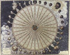 Tabula Anemogra Phica' 1650s by Jan Jansson [Compass of the Winds] via Biblipeacay