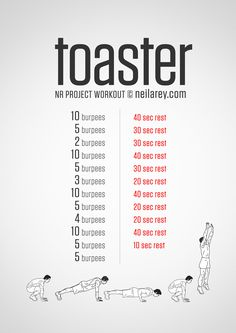 No equipment bodyweight workout for all fitness levels. Print & use.
