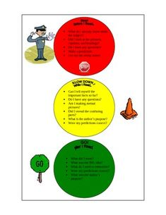 FREE Traffic Light Before, During, and After Reading Strategies- great read to self or read to others reminder!