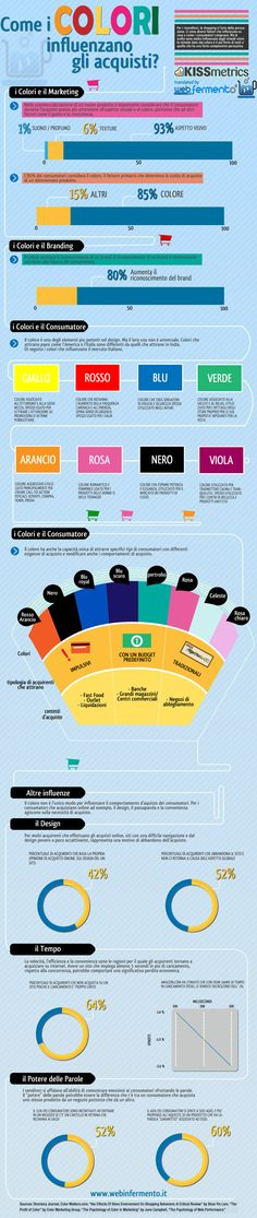 #infographic webmarketing