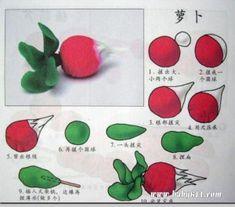Modelage d'un radis