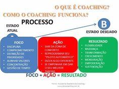APLICAR AS FERRAMENTAS COACHING NA ESCOLA - Pesquisa Google