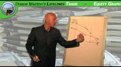Duane Marino - Equity Graph -- Does your market have any buyers who just can't seem to understand why they are in an upside down situation with their trade, or is that just on the west coast? wink  One of the first challenges in dealing with an upside down buyer (or buyer in an awkward trading position as Duane calls it) is to have them stop playing the blame game and understand exactly how this has happened.