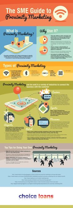 What is Proximity Marketing? | Marketing Technology - 2014