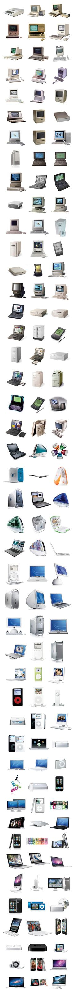 The evolution of Apple