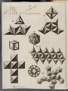 From Mario Bettini's Aerarium Philosophiae Mathematicae [Treasury of Mathematics], published in 1648. Bettini (1582 - 1657) was a Jesuit, a mathematician and an astronomer. The book is an encyclopedic collection of mathematical curiosities.