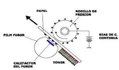 Resultado de imagen para el rayo láser