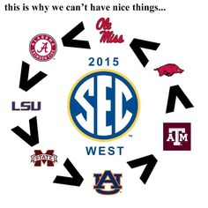 2015 - An interesting year for the SEC West