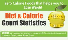 Lose Weight With These Zero Calorie Foods